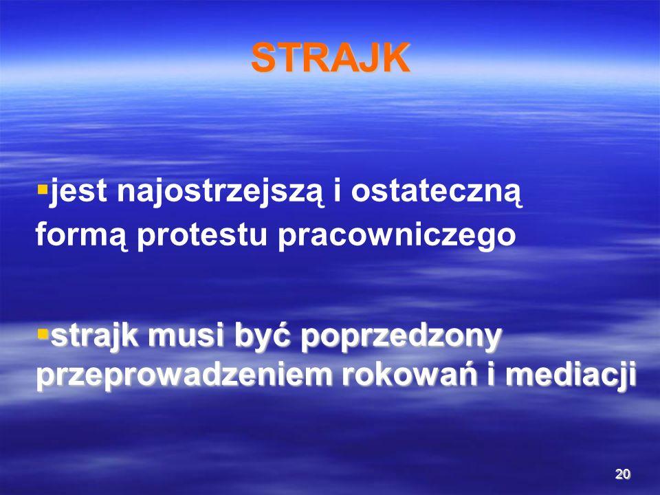 20 STRAJK jest najostrzejszą i ostateczną formą protestu pracowniczego strajk musi być poprzedzony przeprowadzeniem rokowań i mediacji strajk musi być