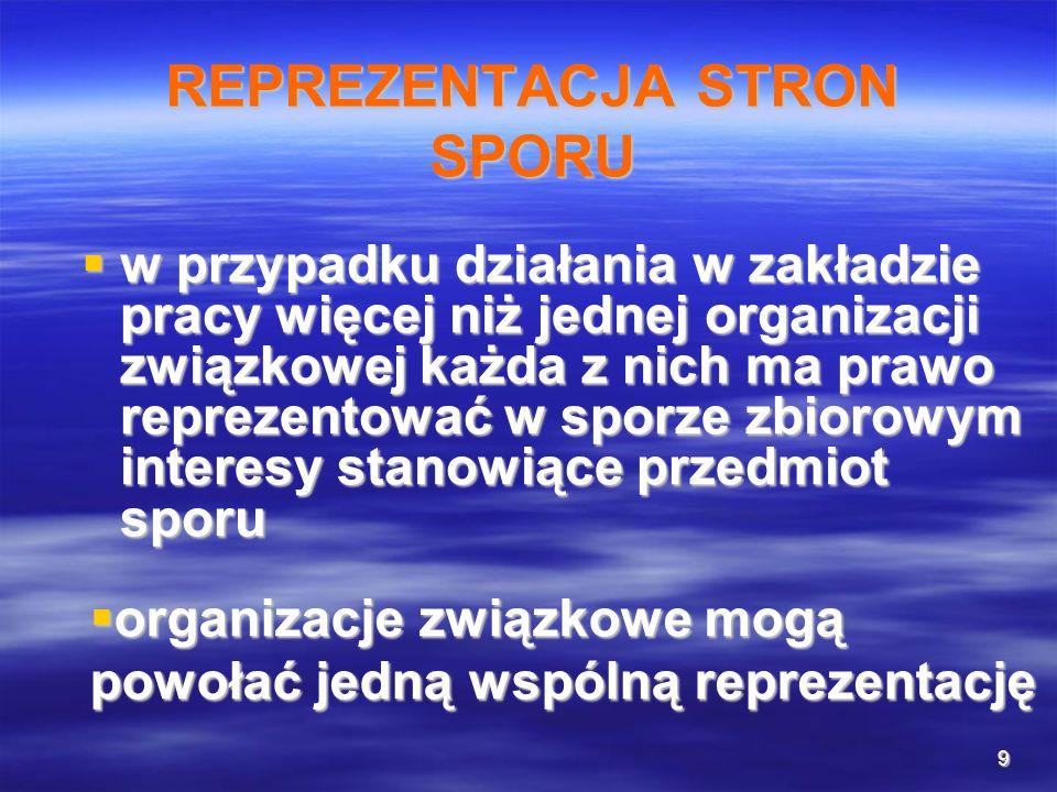 10 ETAPY SPORU ZBIOROWEGO rokowania rokowania arbitraż - nieobligatoryjny strajk mediacja