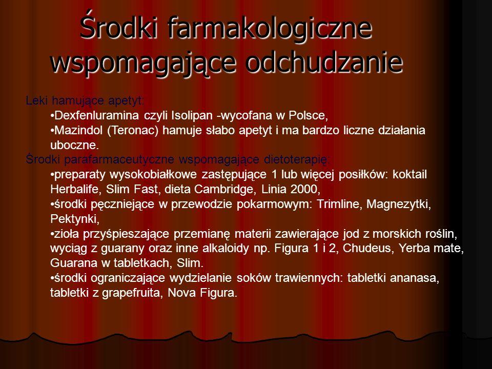 Środki farmakologiczne wspomagające odchudzanie Leki hamujące apetyt: Dexfenluramina czyli Isolipan -wycofana w Polsce, Mazindol (Teronac) hamuje słab