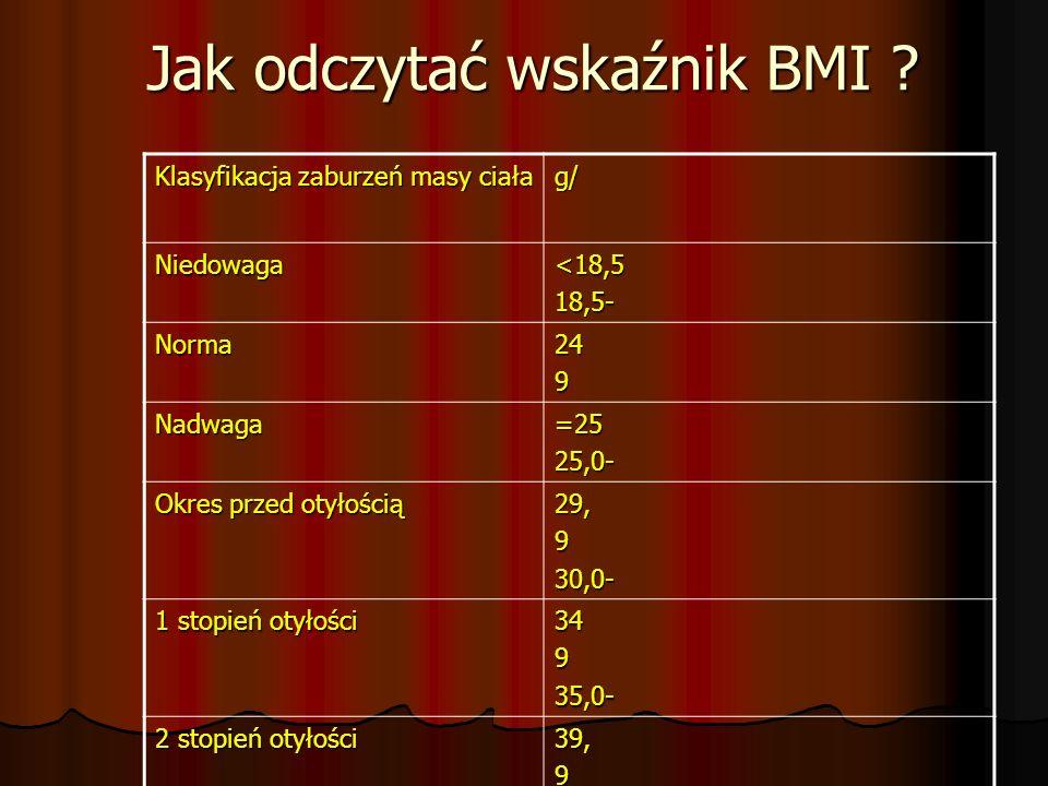 Jak odczytać wskaźnik BMI ? Klasyfikacja zaburzeń masy ciała g/ Niedowaga<18,518,5- Norma249 Nadwaga=2525,0- Okres przed otyłością 29,930,0- 1 stopień