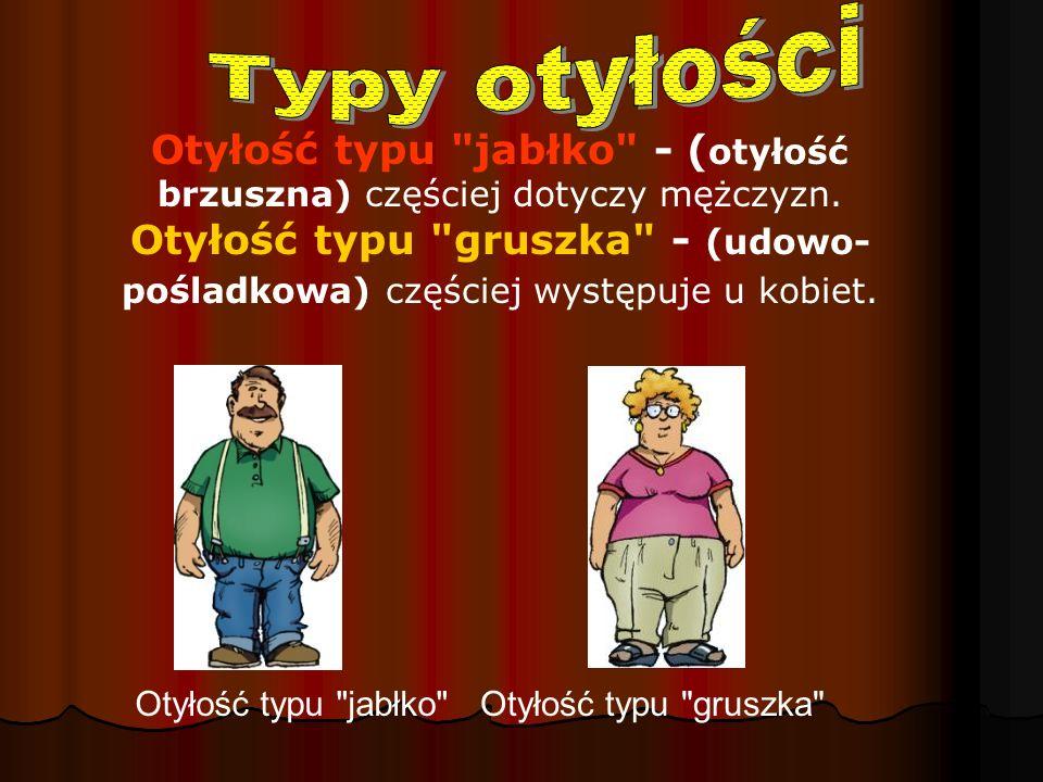 Typy otyłości Otyłość typu