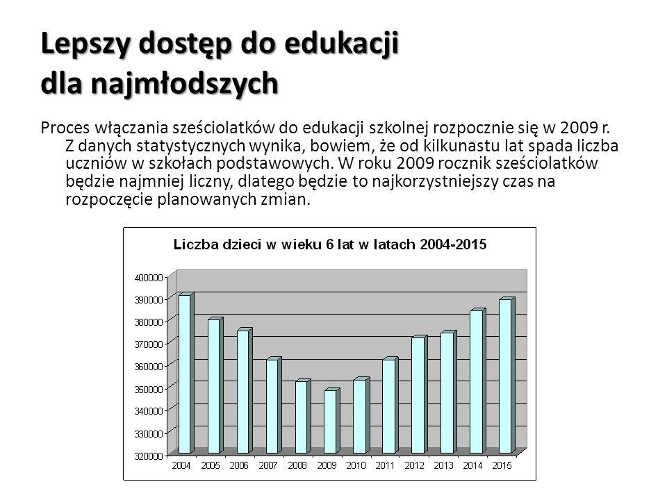 Lepszy dostęp do edukacji dla najmłodszych Proces włączania sześciolatków do edukacji szkolnej rozpocznie się w 2009 r. Z danych statystycznych wynika
