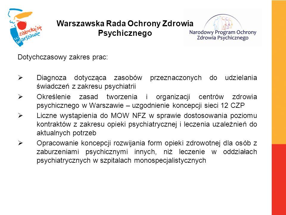 Dotychczasowy zakres prac: Diagnoza dotycząca zasobów przeznaczonych do udzielania świadczeń z zakresu psychiatrii Określenie zasad tworzenia i organi