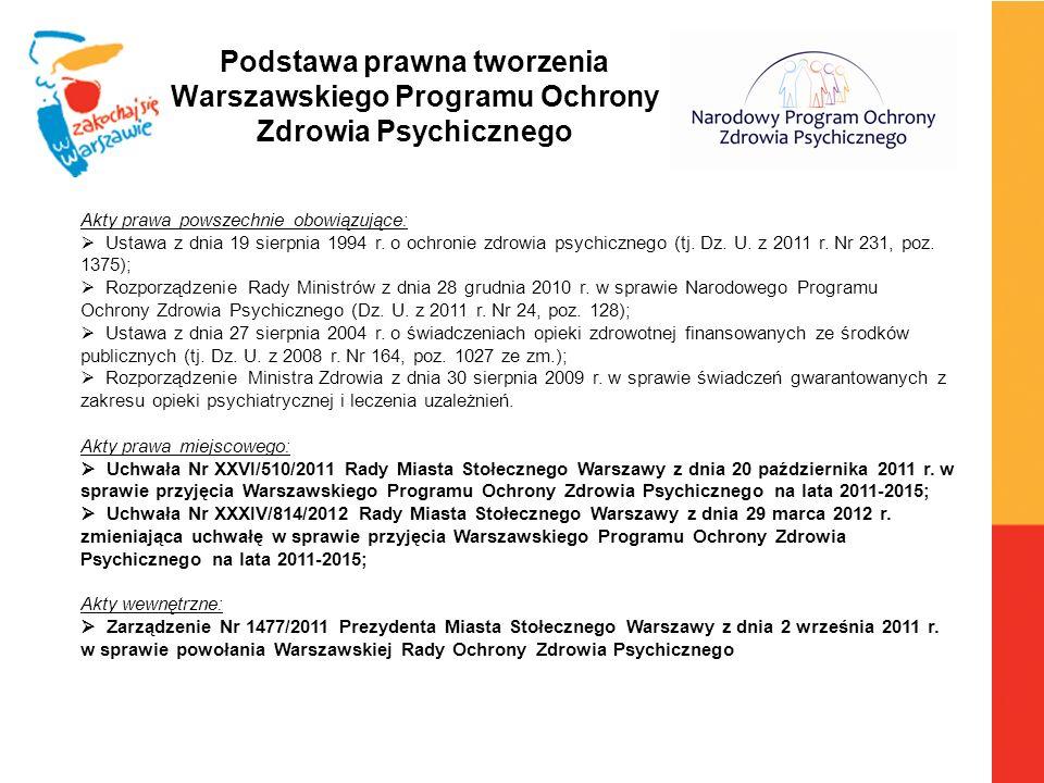 Podstawa prawna tworzenia Warszawskiego Programu Ochrony Zdrowia Psychicznego Akty prawa powszechnie obowiązujące: Ustawa z dnia 19 sierpnia 1994 r. o