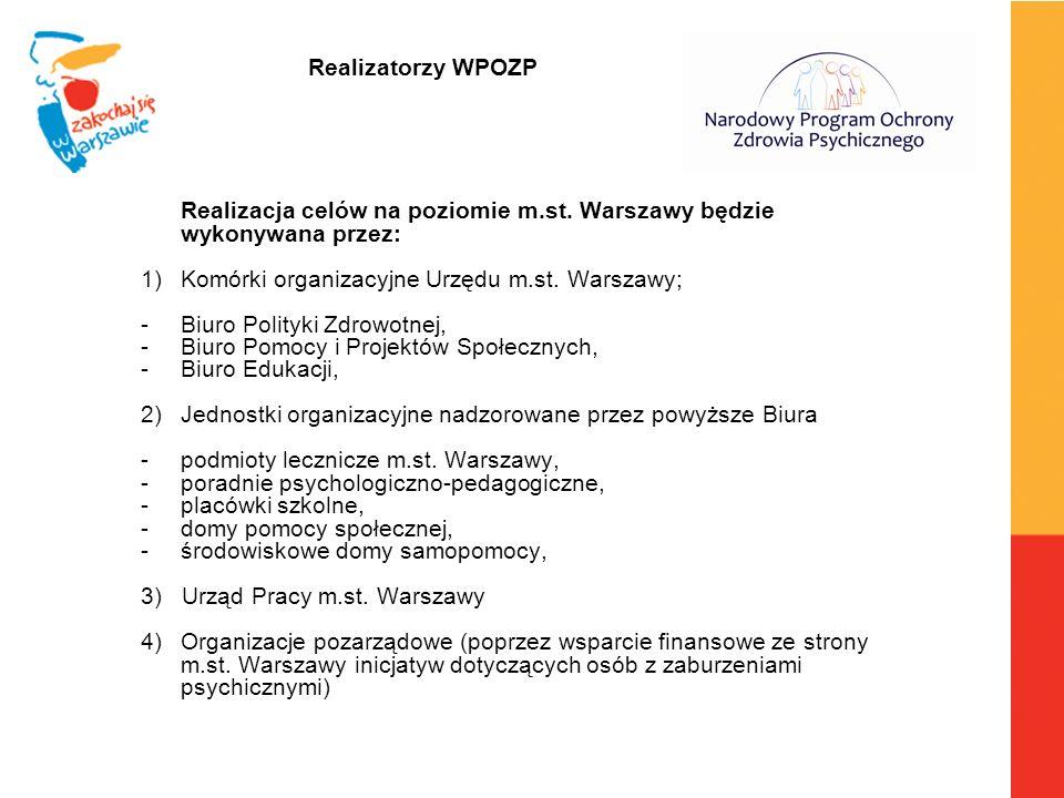 Realizacja celów na poziomie m.st. Warszawy będzie wykonywana przez: 1)Komórki organizacyjne Urzędu m.st. Warszawy; -Biuro Polityki Zdrowotnej, -Biuro