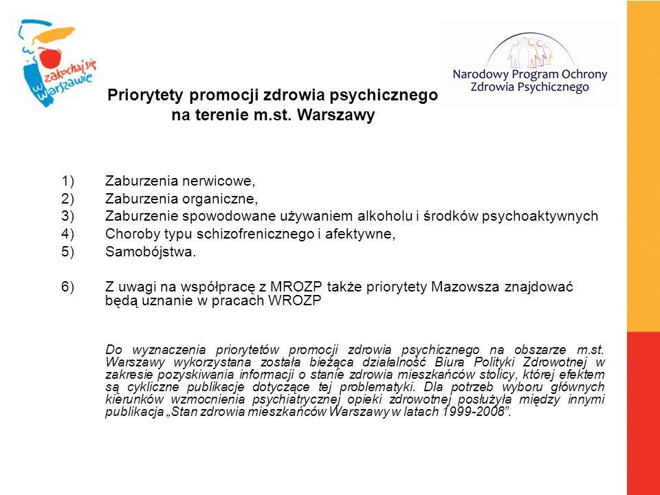 1)Zaburzenia nerwicowe, 2)Zaburzenia organiczne, 3)Zaburzenie spowodowane używaniem alkoholu i środków psychoaktywnych 4)Choroby typu schizofreniczneg