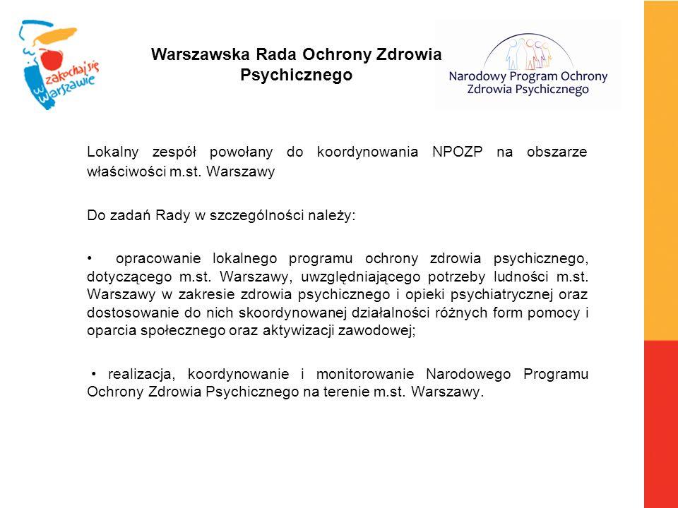 Lokalny zespół powołany do koordynowania NPOZP na obszarze właściwości m.st. Warszawy Do zadań Rady w szczególności należy: opracowanie lokalnego prog