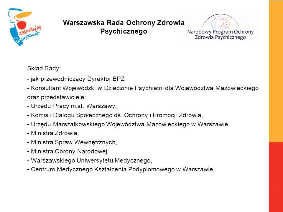Skład Rady: - jak przewodniczący Dyrektor BPZ - Konsultant Wojewódzki w Dziedzinie Psychiatrii dla Województwa Mazowieckiego oraz przedstawiciele: - U