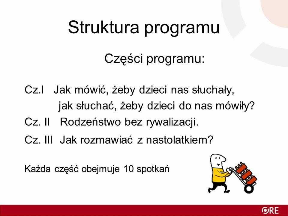 Struktura programu Części programu: Cz.I Jak mówić, żeby dzieci nas słuchały, jak słuchać, żeby dzieci do nas mówiły? Cz. II Rodzeństwo bez rywalizacj