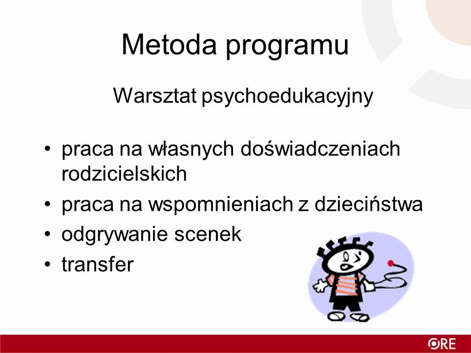 Metoda programu Warsztat psychoedukacyjny praca na własnych doświadczeniach rodzicielskich praca na wspomnieniach z dzieciństwa odgrywanie scenek tran