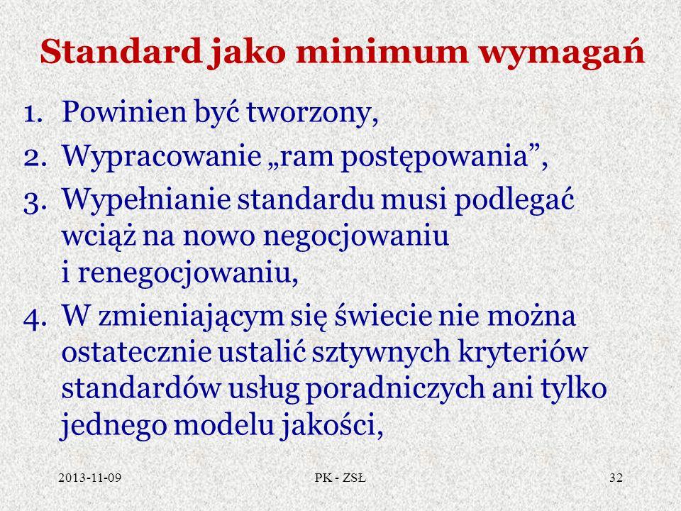Standard jako minimum wymagań 1.Powinien być tworzony, 2.Wypracowanie ram postępowania, 3.Wypełnianie standardu musi podlegać wciąż na nowo negocjowan
