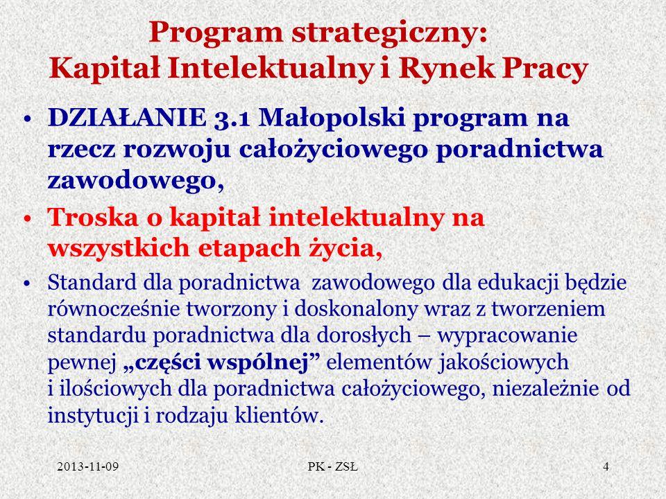 Program strategiczny: Kapitał Intelektualny i Rynek Pracy 2013-11-094PK - ZSŁ DZIAŁANIE 3.1 Małopolski program na rzecz rozwoju całożyciowego poradnic