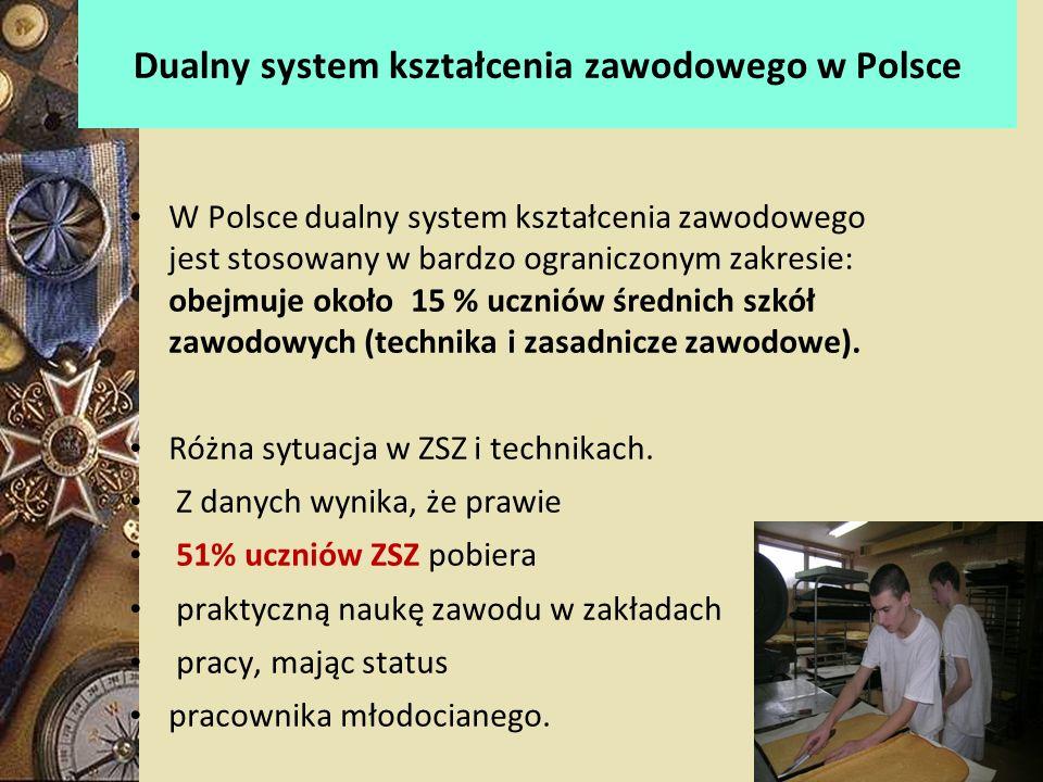 Dualny system kształcenia zawodowego w Polsce W Polsce dualny system kształcenia zawodowego jest stosowany w bardzo ograniczonym zakresie: obejmuje ok