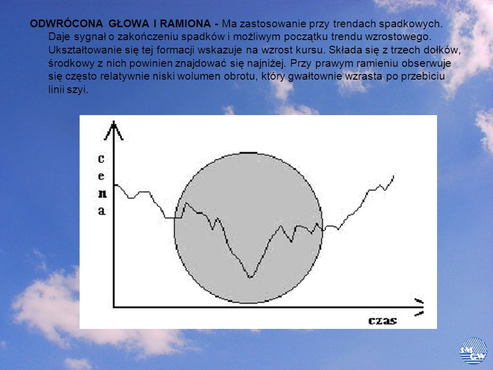 ODWRÓCONA GŁOWA I RAMIONA - Ma zastosowanie przy trendach spadkowych. Daje sygnał o zakończeniu spadków i możliwym początku trendu wzrostowego. Ukszta