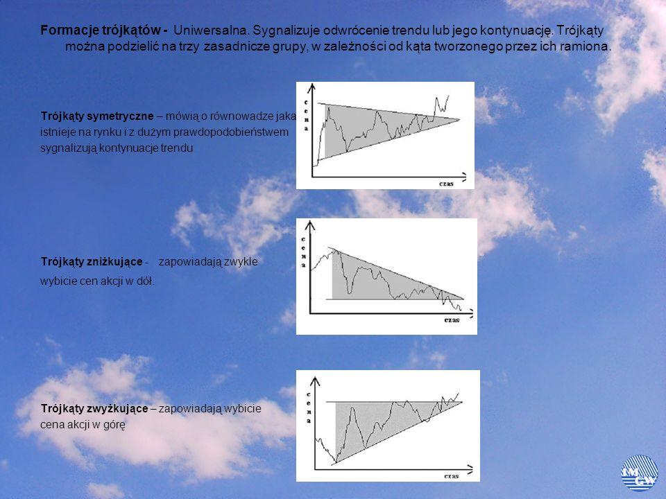 Formacje trójkątów - Uniwersalna. Sygnalizuje odwrócenie trendu lub jego kontynuację. Trójkąty można podzielić na trzy zasadnicze grupy, w zależności