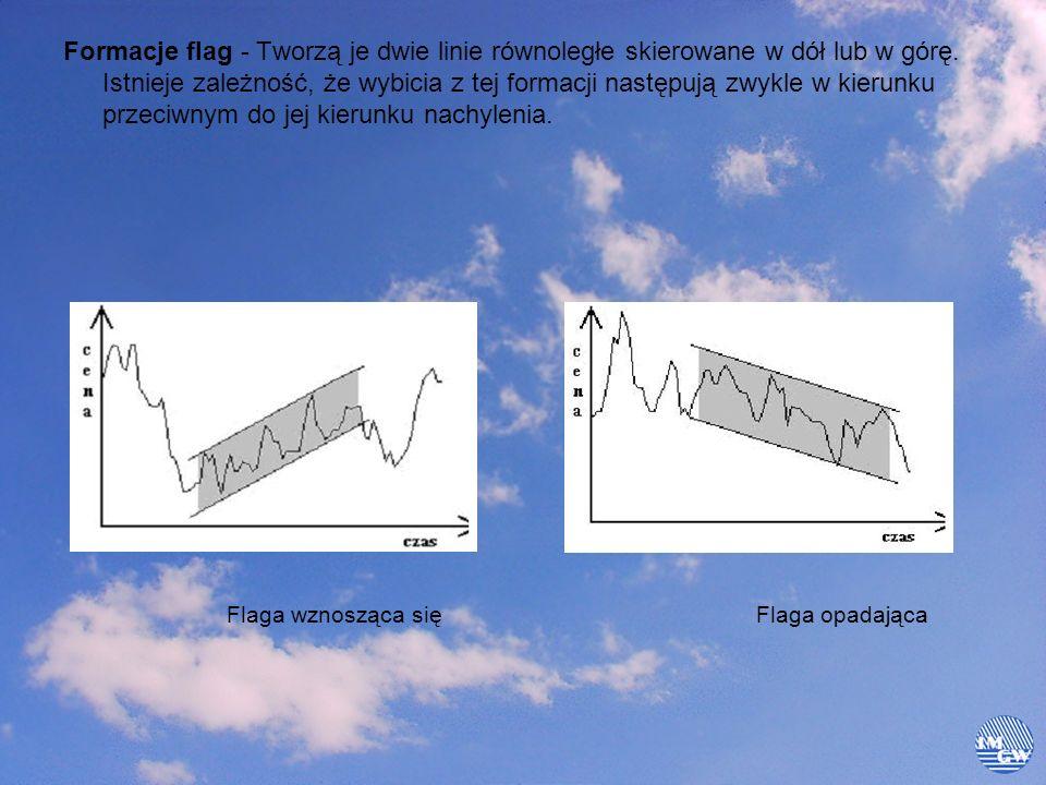 Formacje flag - Tworzą je dwie linie równoległe skierowane w dół lub w górę. Istnieje zależność, że wybicia z tej formacji następują zwykle w kierunku