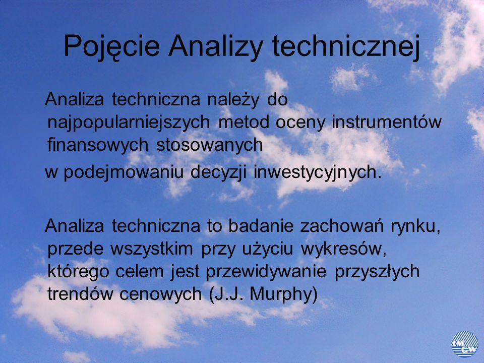 Pojęcie Analizy technicznej Analiza techniczna należy do najpopularniejszych metod oceny instrumentów finansowych stosowanych w podejmowaniu decyzji i