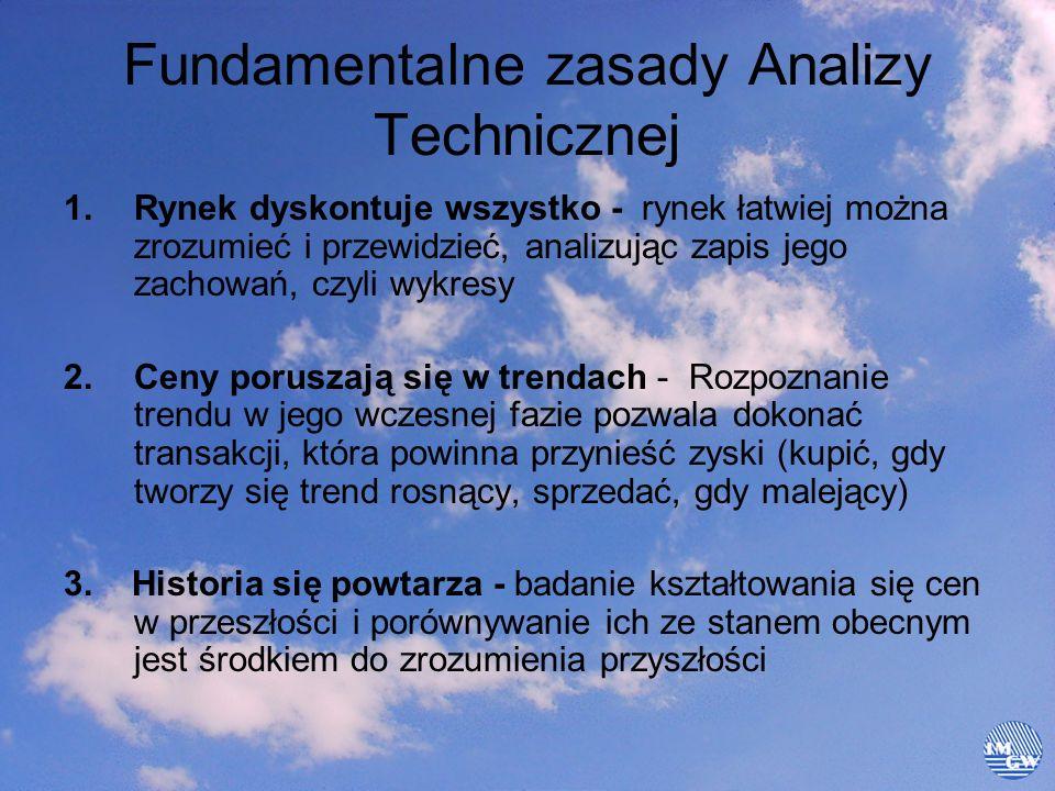 Fundamentalne zasady Analizy Technicznej 1.Rynek dyskontuje wszystko - rynek łatwiej można zrozumieć i przewidzieć, analizując zapis jego zachowań, cz