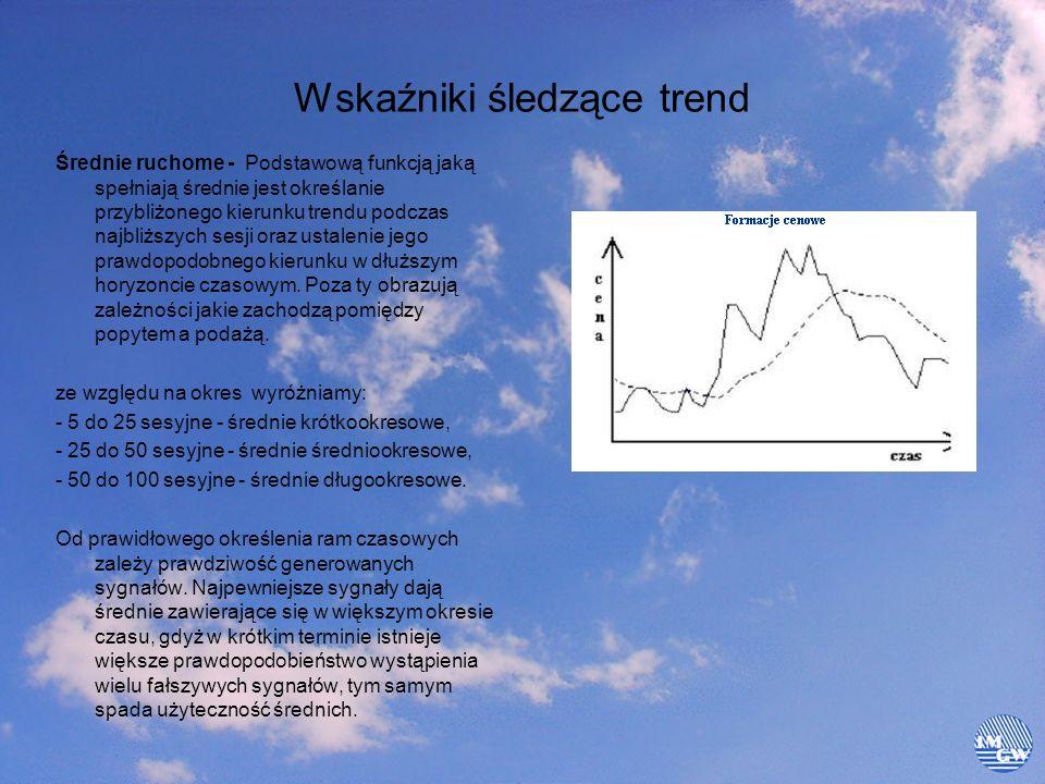 Wskaźniki śledzące trend Średnie ruchome - Podstawową funkcją jaką spełniają średnie jest określanie przybliżonego kierunku trendu podczas najbliższyc