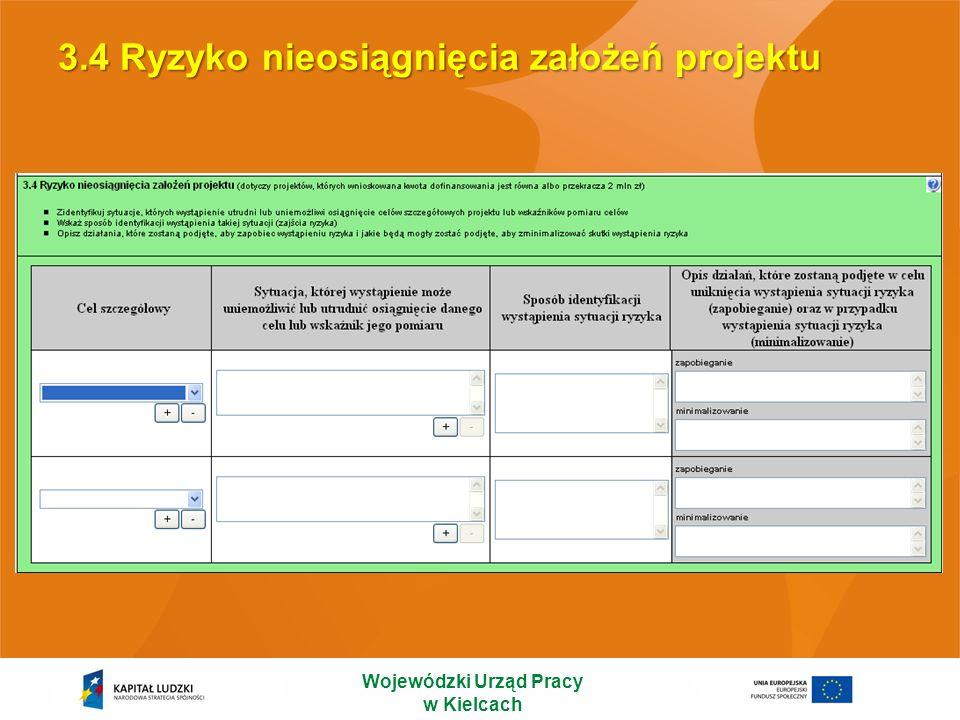 3.4 Ryzyko nieosiągnięcia założeń projektu Wojewódzki Urząd Pracy w Kielcach