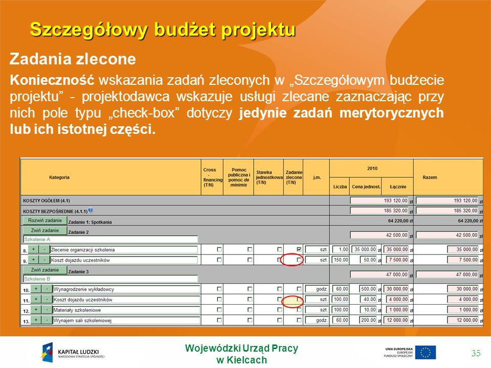 Szczegółowy budżet projektu 35 Zadania zlecone Konieczność wskazania zadań zleconych w Szczegółowym budżecie projektu - projektodawca wskazuje usługi