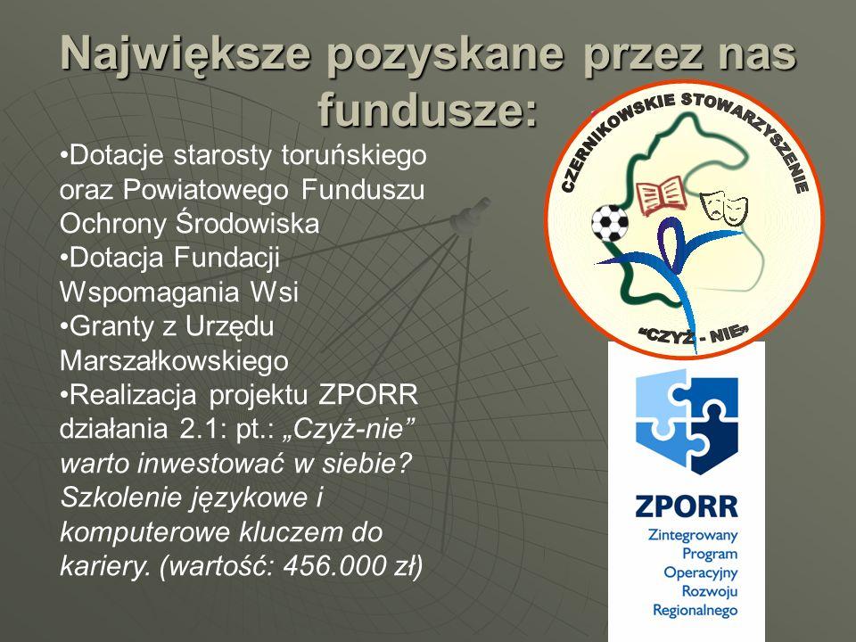 Największe pozyskane przez nas fundusze: Dotacje starosty toruńskiego oraz Powiatowego Funduszu Ochrony Środowiska Dotacja Fundacji Wspomagania Wsi Gr