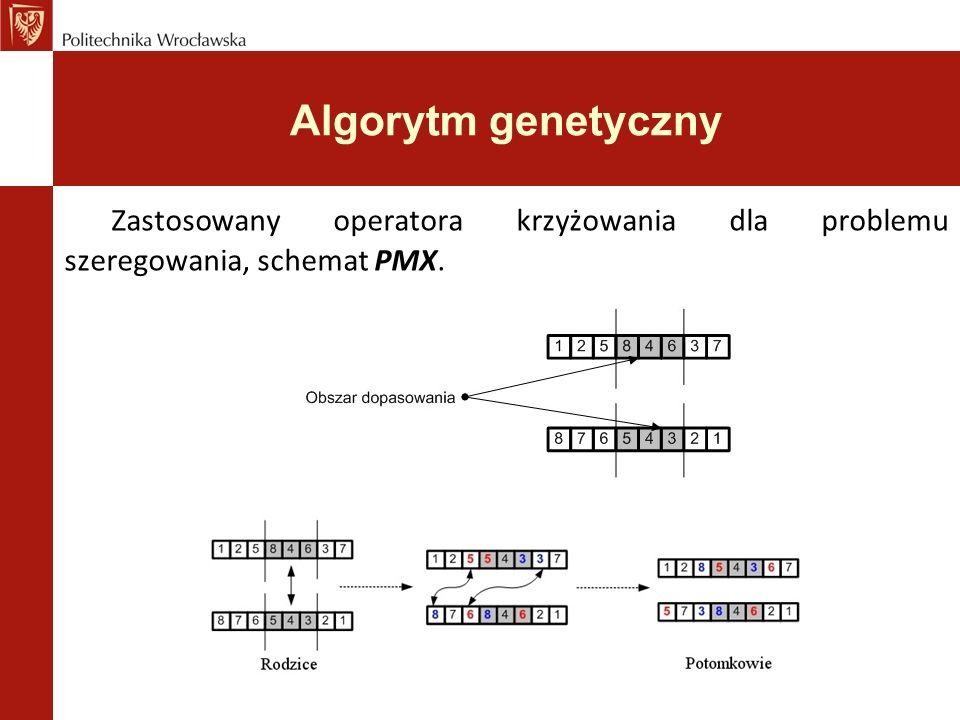 Algorytm genetyczny Zastosowany operatora krzyżowania dla problemu szeregowania, schemat PMX.