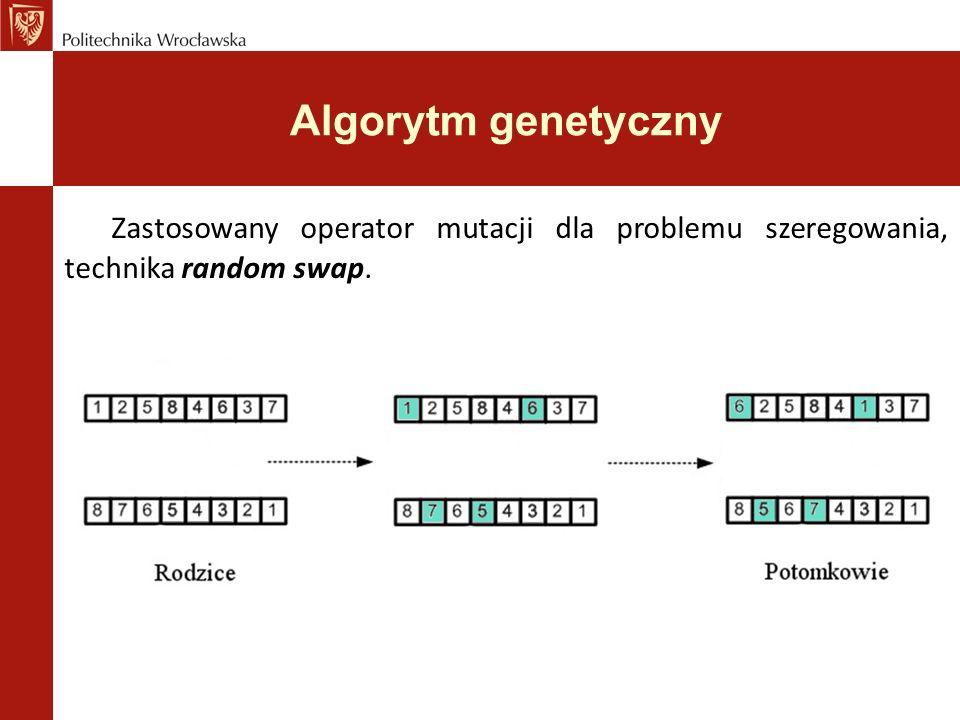 Algorytm genetyczny Zastosowany operator mutacji dla problemu szeregowania, technika random swap.