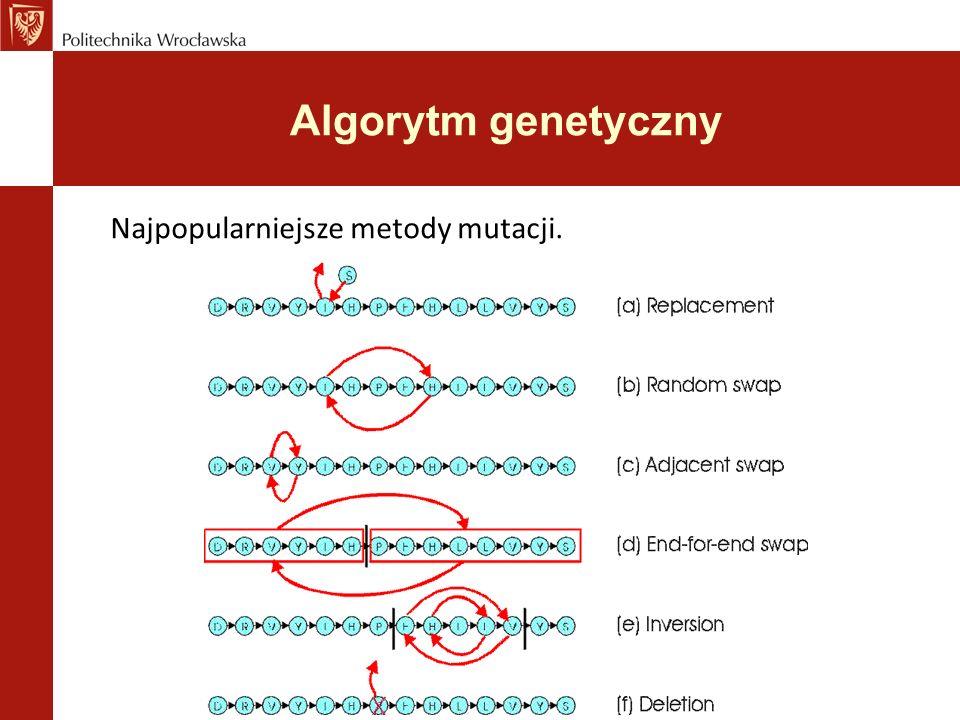 Algorytm genetyczny Najpopularniejsze metody mutacji.