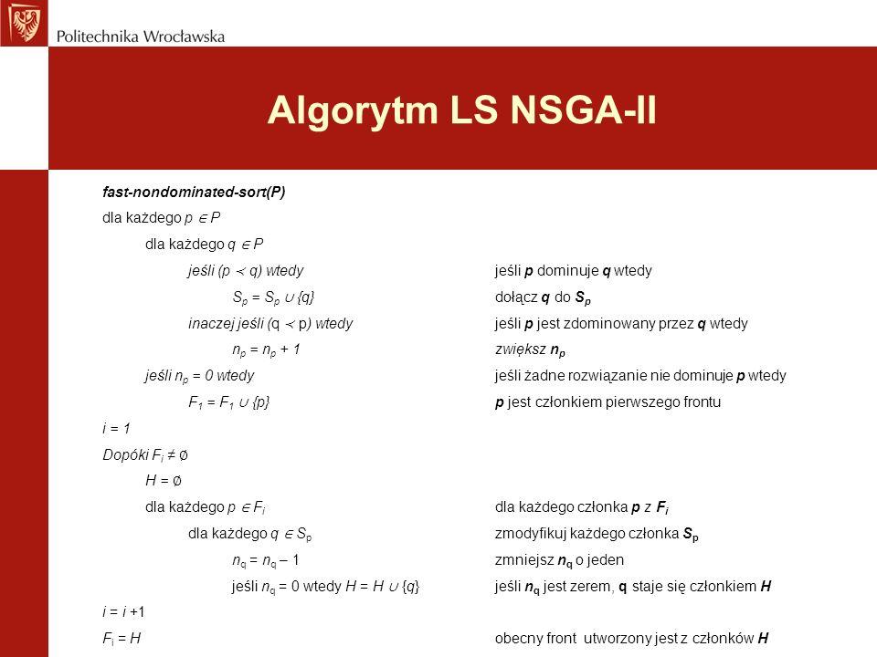 Algorytm LS NSGA-II fast-nondominated-sort(P) dla każdego p P dla każdego q P jeśli (p q) wtedy S p = S p {q} inaczej jeśli (q p) wtedy n p = n p + 1 jeśli n p = 0 wtedy F 1 = F 1 {p} i = 1 Dopóki F i H = dla każdego p F i dla każdego q S p n q = n q – 1 jeśli n q = 0 wtedy H = H {q} i = i +1 F i = H jeśli p dominuje q wtedy dołącz q do S p jeśli p jest zdominowany przez q wtedy zwiększ n p jeśli żadne rozwiązanie nie dominuje p wtedy p jest członkiem pierwszego frontu dla każdego członka p z F i zmodyfikuj każdego członka S p zmniejsz n q o jeden jeśli n q jest zerem, q staje się członkiem H obecny front utworzony jest z członków H