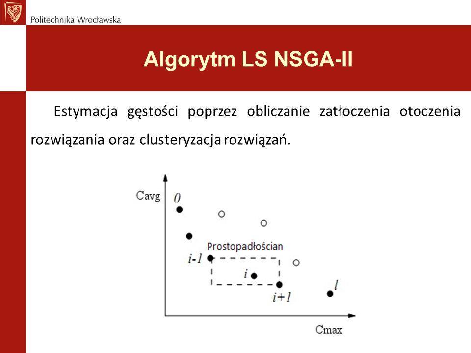 Algorytm LS NSGA-II Estymacja gęstości poprzez obliczanie zatłoczenia otoczenia rozwiązania oraz clusteryzacja rozwiązań.