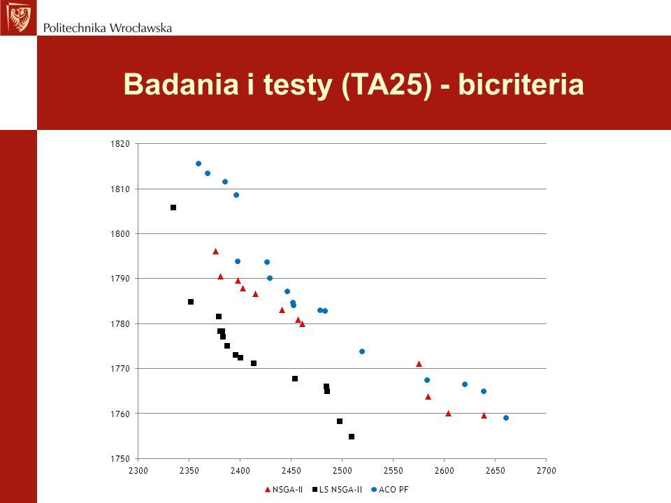 Badania i testy (TA25) - bicriteria