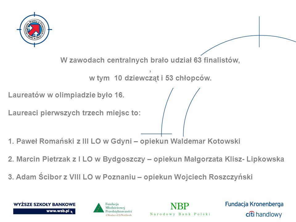 W zawodach centralnych brało udział 63 finalistów,, w tym 10 dziewcząt i 53 chłopców. 1. Paweł Romański z III LO w Gdyni – opiekun Waldemar Kotowski 2