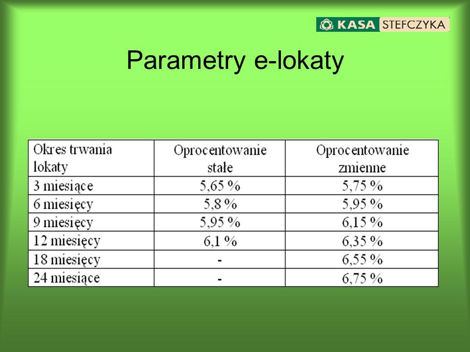Parametry e-lokaty