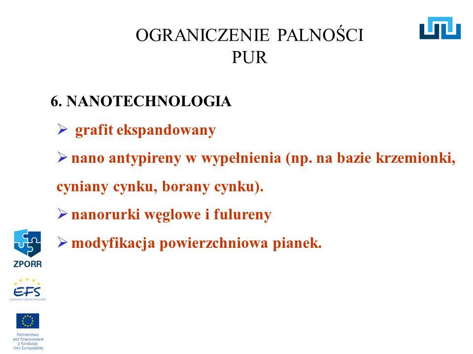 6. NANOTECHNOLOGIA grafit ekspandowany nano antypireny w wypełnienia (np. na bazie krzemionki, cyniany cynku, borany cynku). nanorurki węglowe i fulur