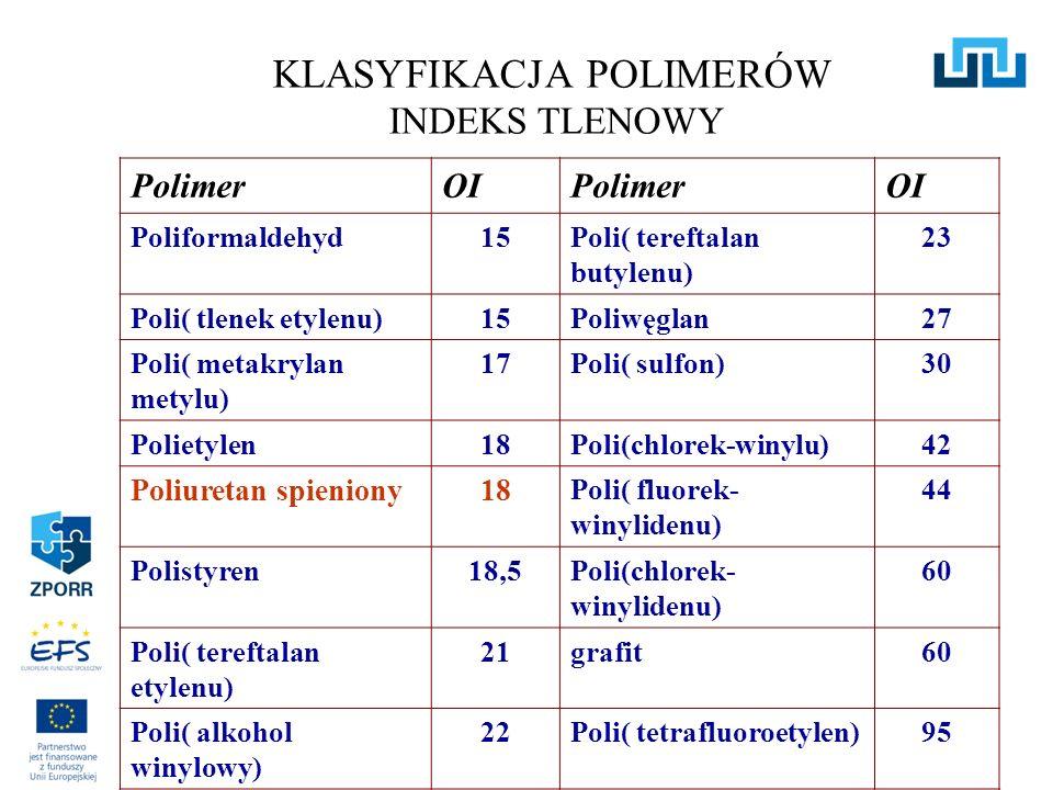 PolimerOIPolimerOI Poliformaldehyd15Poli( tereftalan butylenu) 23 Poli( tlenek etylenu)15Poliwęglan27 Poli( metakrylan metylu) 17Poli( sulfon)30 Polie