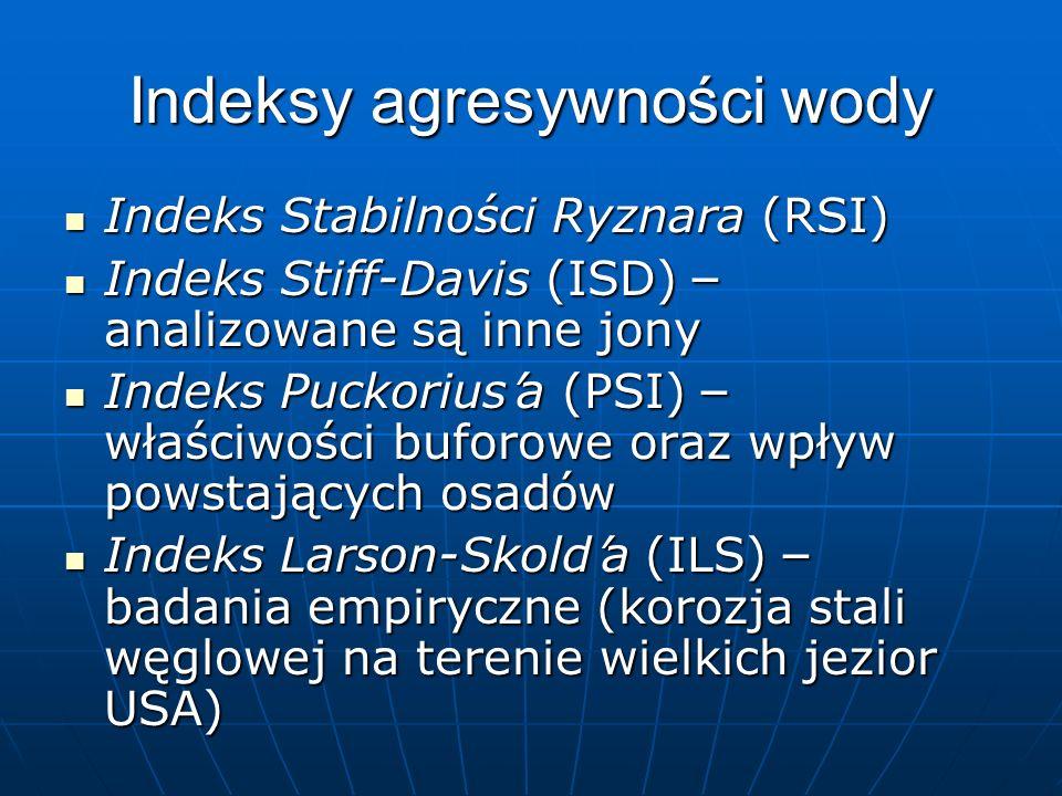Indeksy agresywności wody Indeks Stabilności Ryznara (RSI) Indeks Stabilności Ryznara (RSI) Indeks Stiff-Davis (ISD) – analizowane są inne jony Indeks