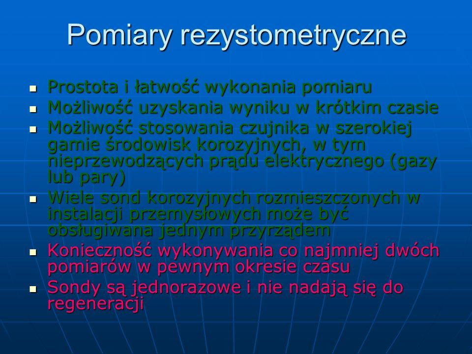 Prostota i łatwość wykonania pomiaru Prostota i łatwość wykonania pomiaru Możliwość uzyskania wyniku w krótkim czasie Możliwość uzyskania wyniku w kró