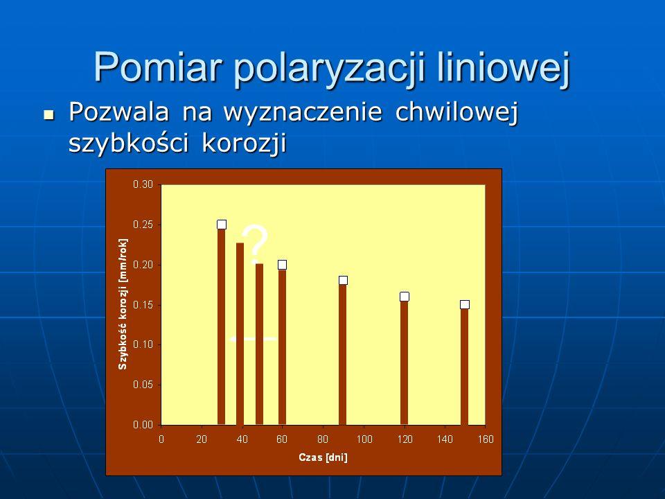 Pomiar polaryzacji liniowej Pozwala na wyznaczenie chwilowej szybkości korozji Pozwala na wyznaczenie chwilowej szybkości korozji ?