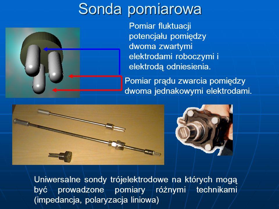 Pomiar prądu zwarcia pomiędzy dwoma jednakowymi elektrodami. Pomiar fluktuacji potencjału pomiędzy dwoma zwartymi elektrodami roboczymi i elektrodą od