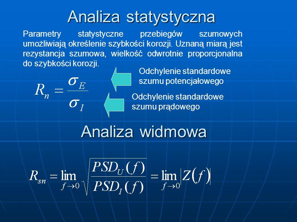 Parametry statystyczne przebiegów szumowych umożliwiają określenie szybkości korozji. Uznaną miarą jest rezystancja szumowa, wielkość odwrotnie propor