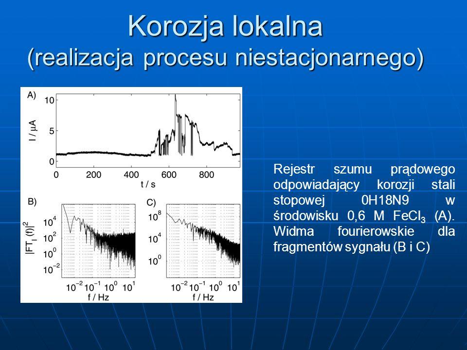 Korozja lokalna (realizacja procesu niestacjonarnego) Rejestr szumu prądowego odpowiadający korozji stali stopowej 0H18N9 w środowisku 0,6 M FeCl 3 (A
