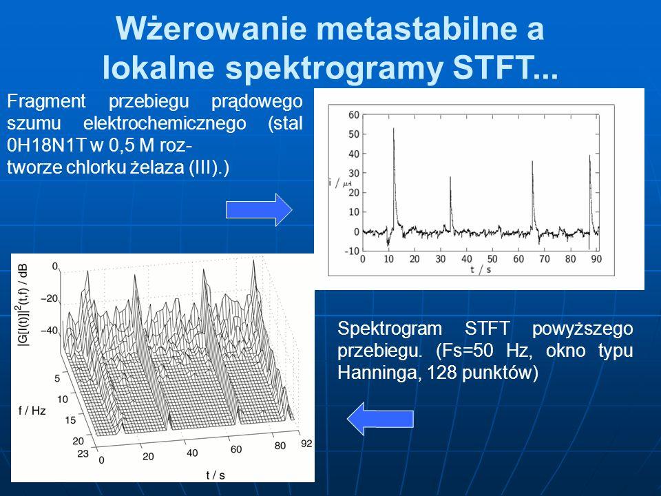 Wżerowanie metastabilne a lokalne spektrogramy STFT... Fragment przebiegu prądowego szumu elektrochemicznego (stal 0H18N1T w 0,5 M roz- tworze chlorku