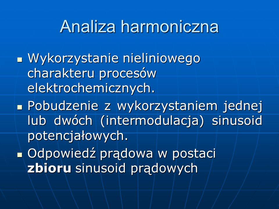 Analiza harmoniczna Wykorzystanie nieliniowego charakteru proces ó w elektrochemicznych. Wykorzystanie nieliniowego charakteru proces ó w elektrochemi