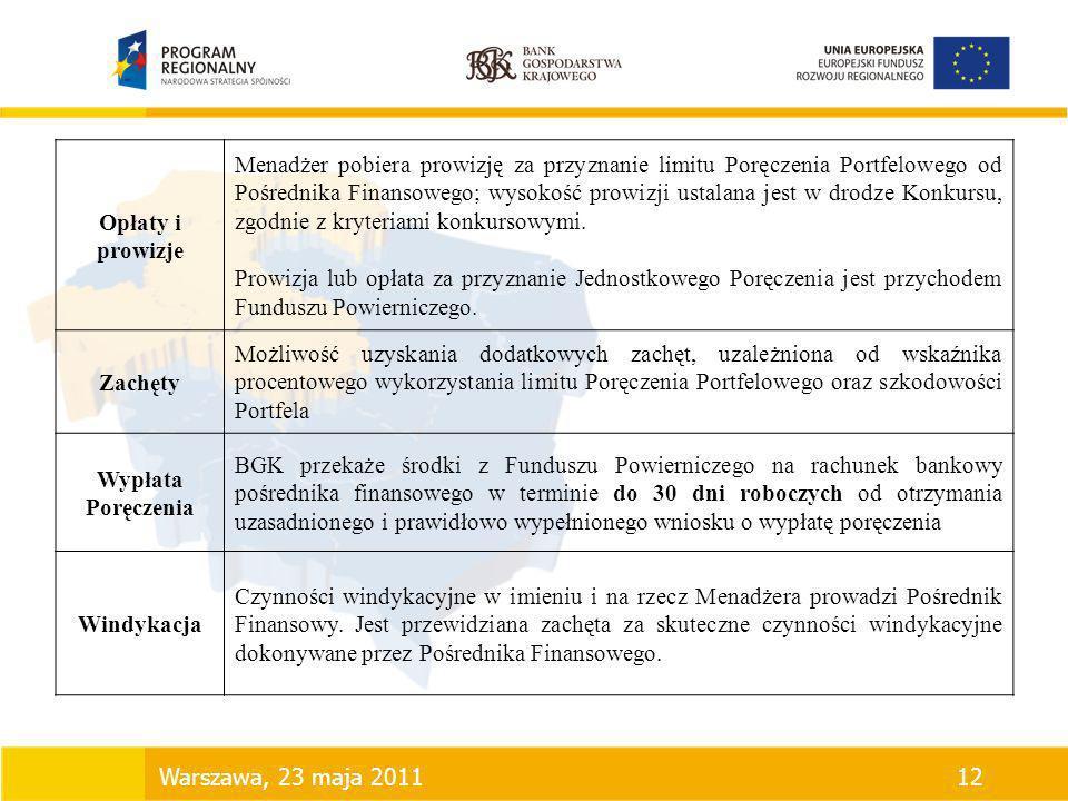 Opłaty i prowizje Menadżer pobiera prowizję za przyznanie limitu Poręczenia Portfelowego od Pośrednika Finansowego; wysokość prowizji ustalana jest w