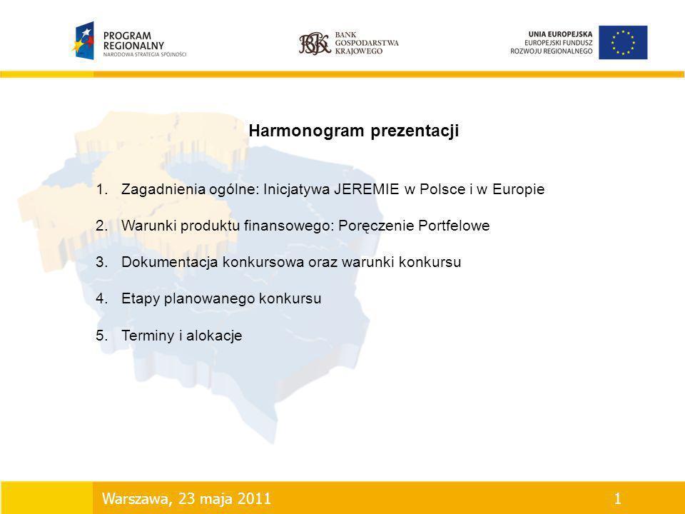 Harmonogram prezentacji 1.Zagadnienia ogólne: Inicjatywa JEREMIE w Polsce i w Europie 2.Warunki produktu finansowego: Poręczenie Portfelowe 3.Dokument