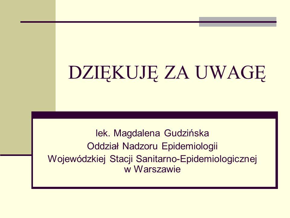 DZIĘKUJĘ ZA UWAGĘ lek. Magdalena Gudzińska Oddział Nadzoru Epidemiologii Wojewódzkiej Stacji Sanitarno-Epidemiologicznej w Warszawie