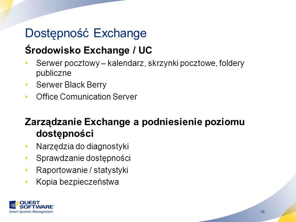 18 Dostępność Exchange Środowisko Exchange / UC Serwer pocztowy – kalendarz, skrzynki pocztowe, foldery publiczne Serwer Black Berry Office Comunicati