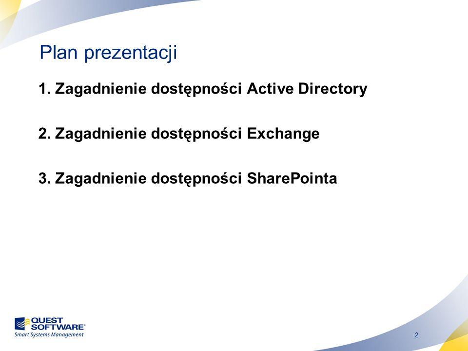 2 Plan prezentacji 1. Zagadnienie dostępności Active Directory 2. Zagadnienie dostępności Exchange 3. Zagadnienie dostępności SharePointa