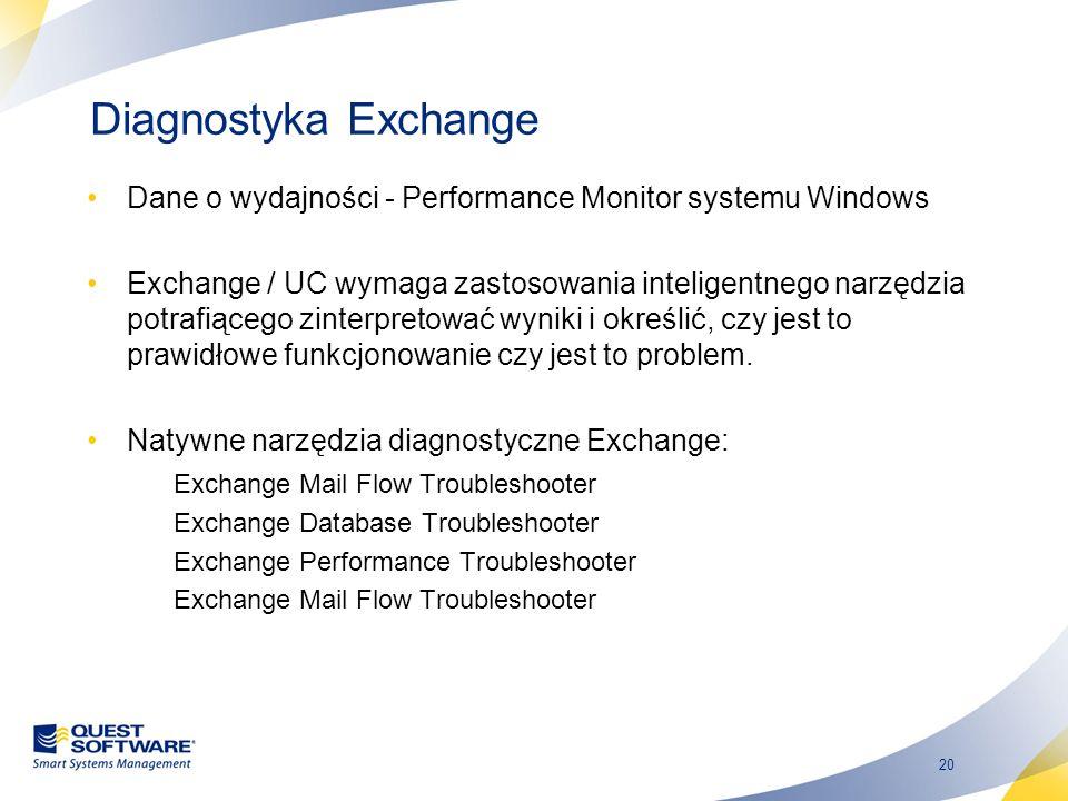 20 Diagnostyka Exchange Dane o wydajności - Performance Monitor systemu Windows Exchange / UC wymaga zastosowania inteligentnego narzędzia potrafiąceg